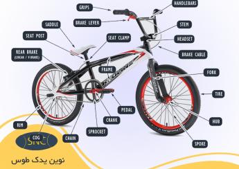 معرفی قطعات یدکی دوچرخه با تصویر